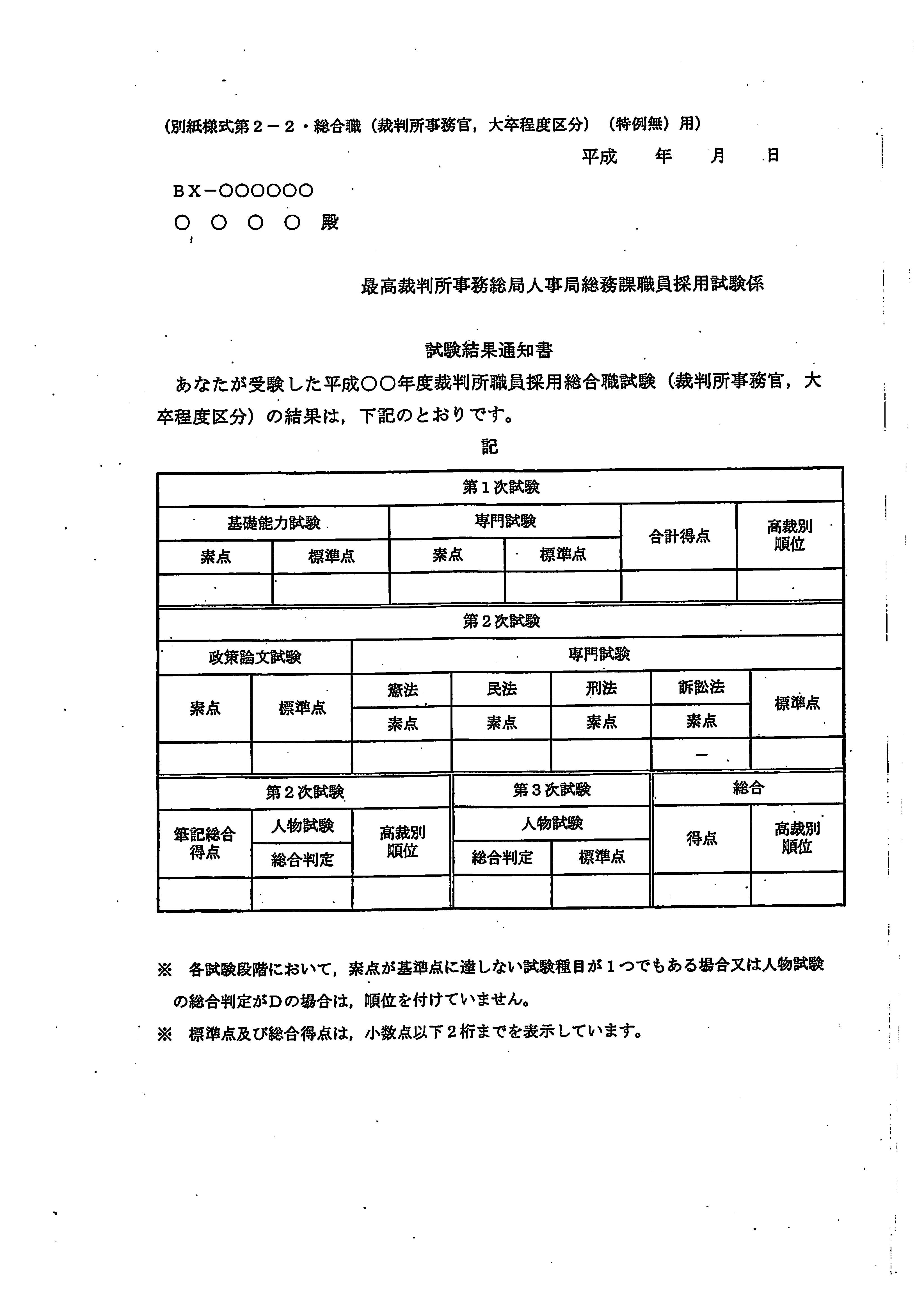 内容 官 仕事 裁判所 事務